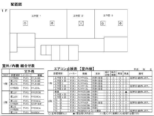 エアコンの健康診断書|五代産業株式会社|兵庫県尼崎市